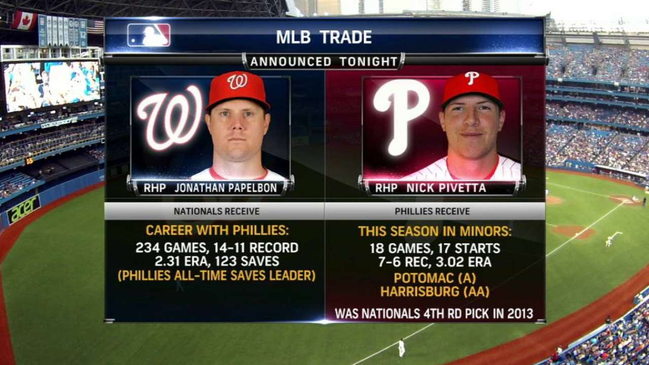 Phillies trade Papelbon