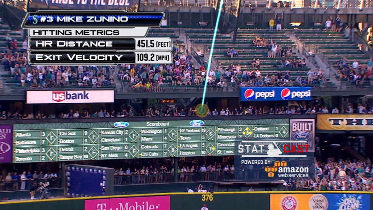 Zunino shows off power with 452-foot homer