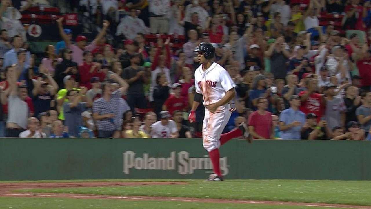 Wright, offense shut down White Sox