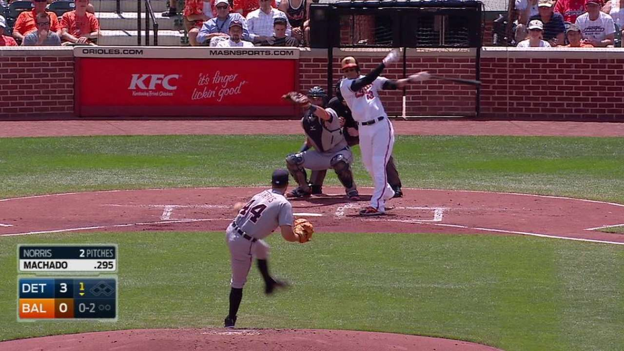 Norris' first K with Tigers