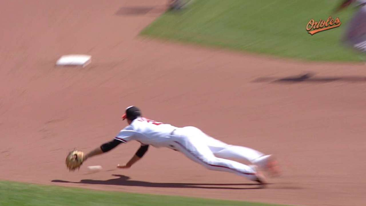 Hardy's diving play