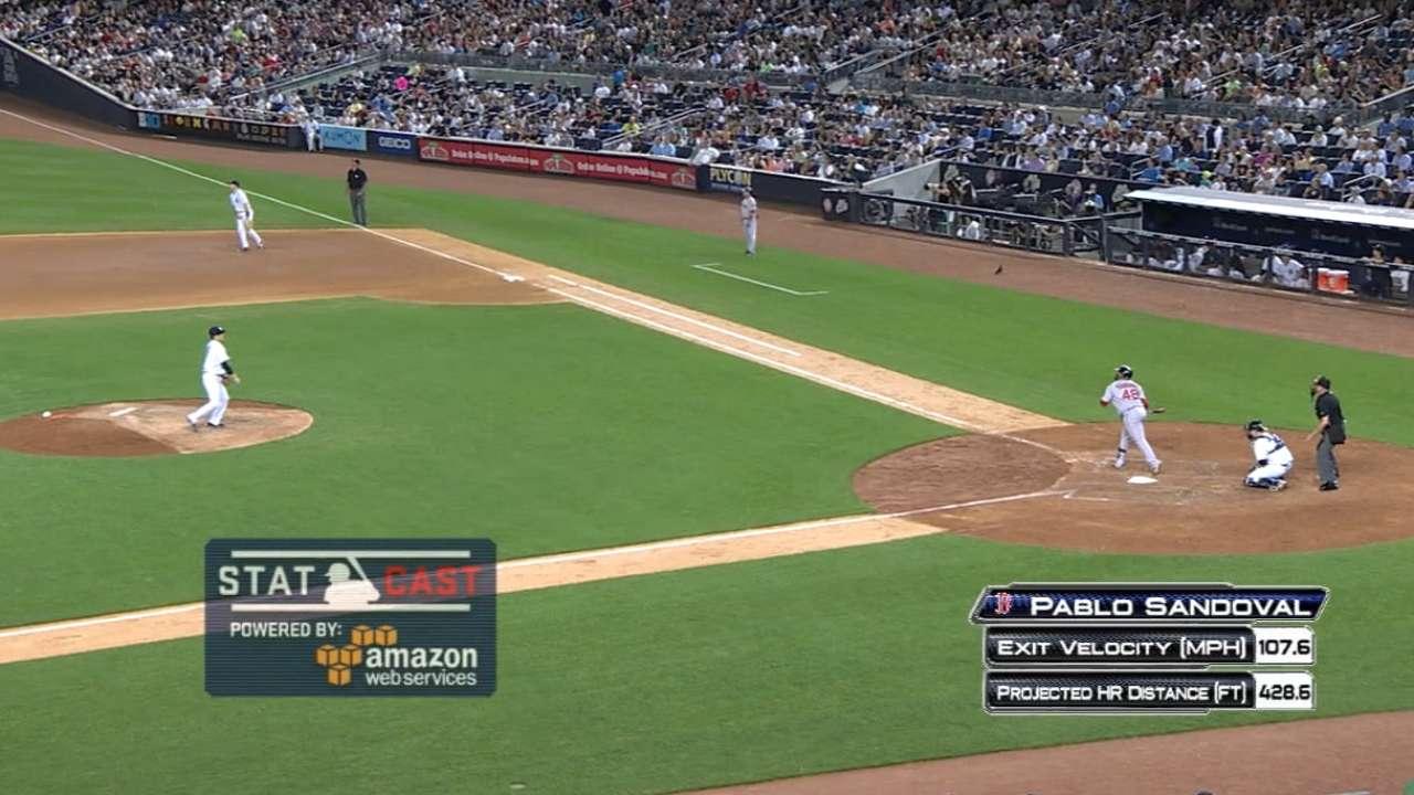 Statcast: Sandoval goes yard