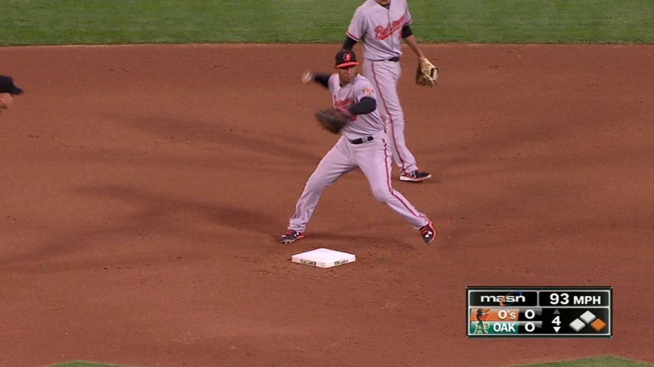 Gonzalez still trying to turn corner