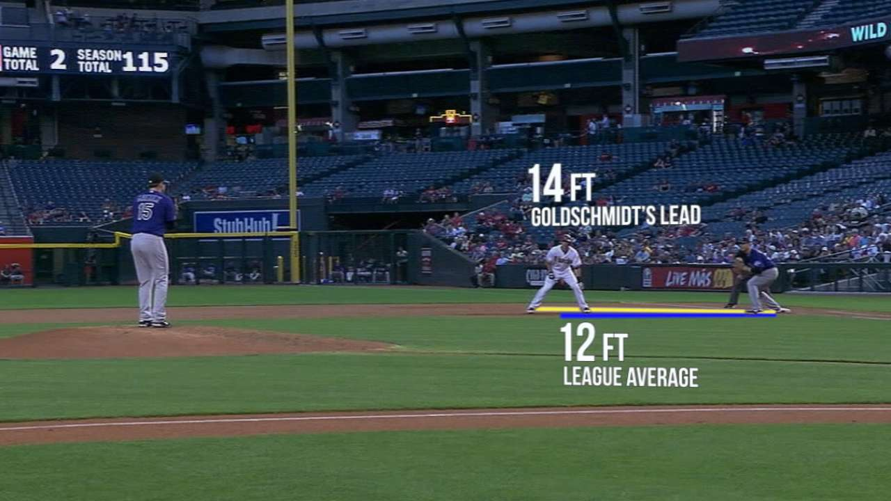 Statcast shares Goldy's stolen-base secrets