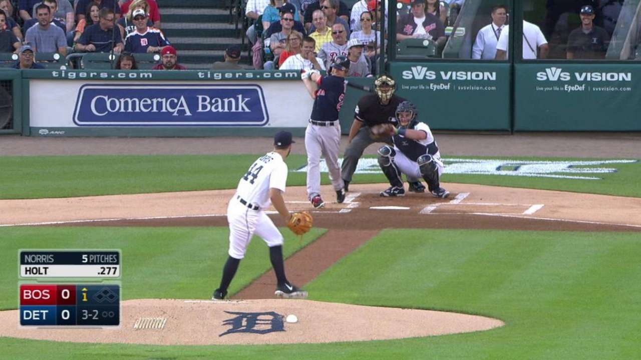 Norris' first K at Comerica
