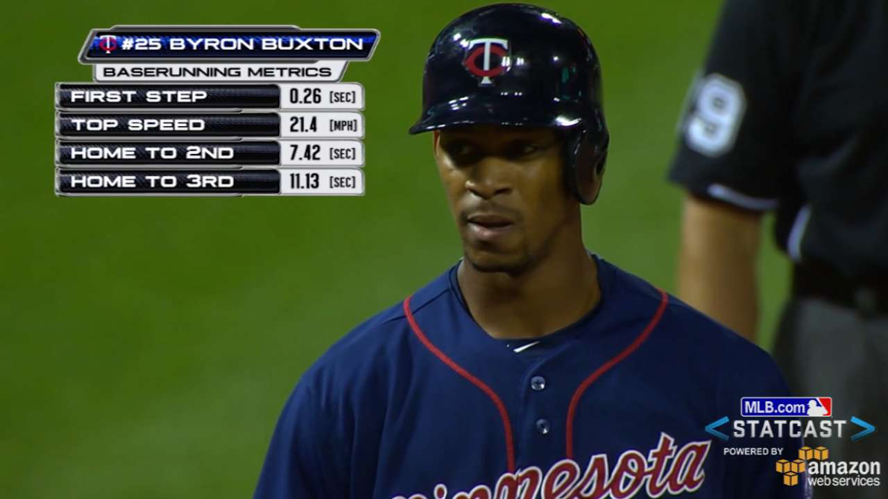 Statcast: Buxton's first hit