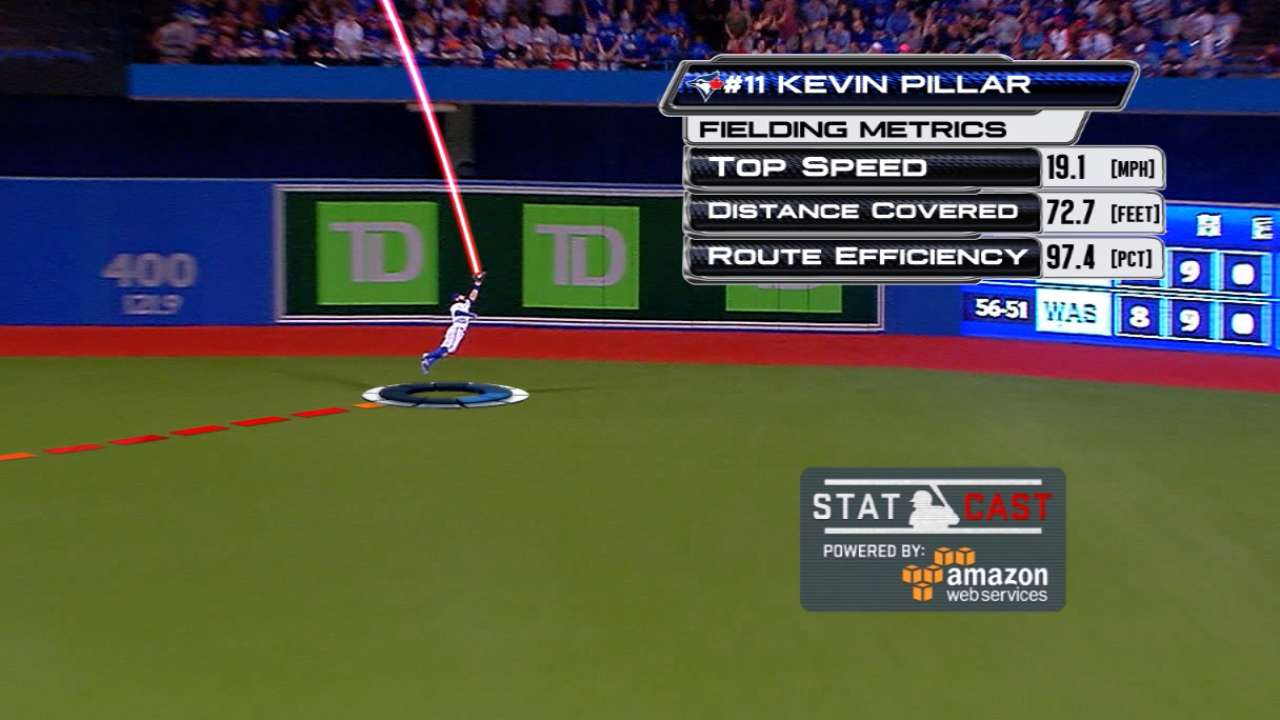Statcast of characters: 6 to watch in ALCS