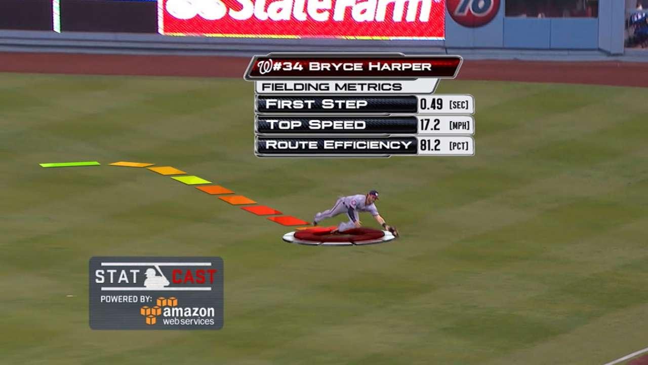 MLB Tonight: Statcast