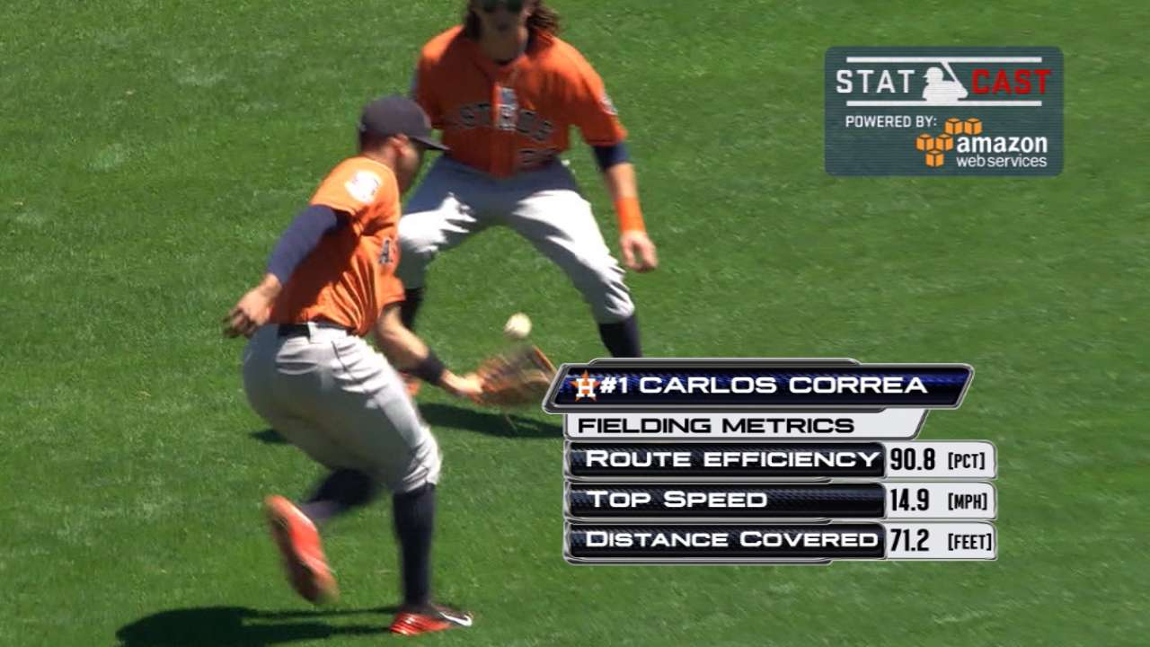 Statcast: Correa's tough catch