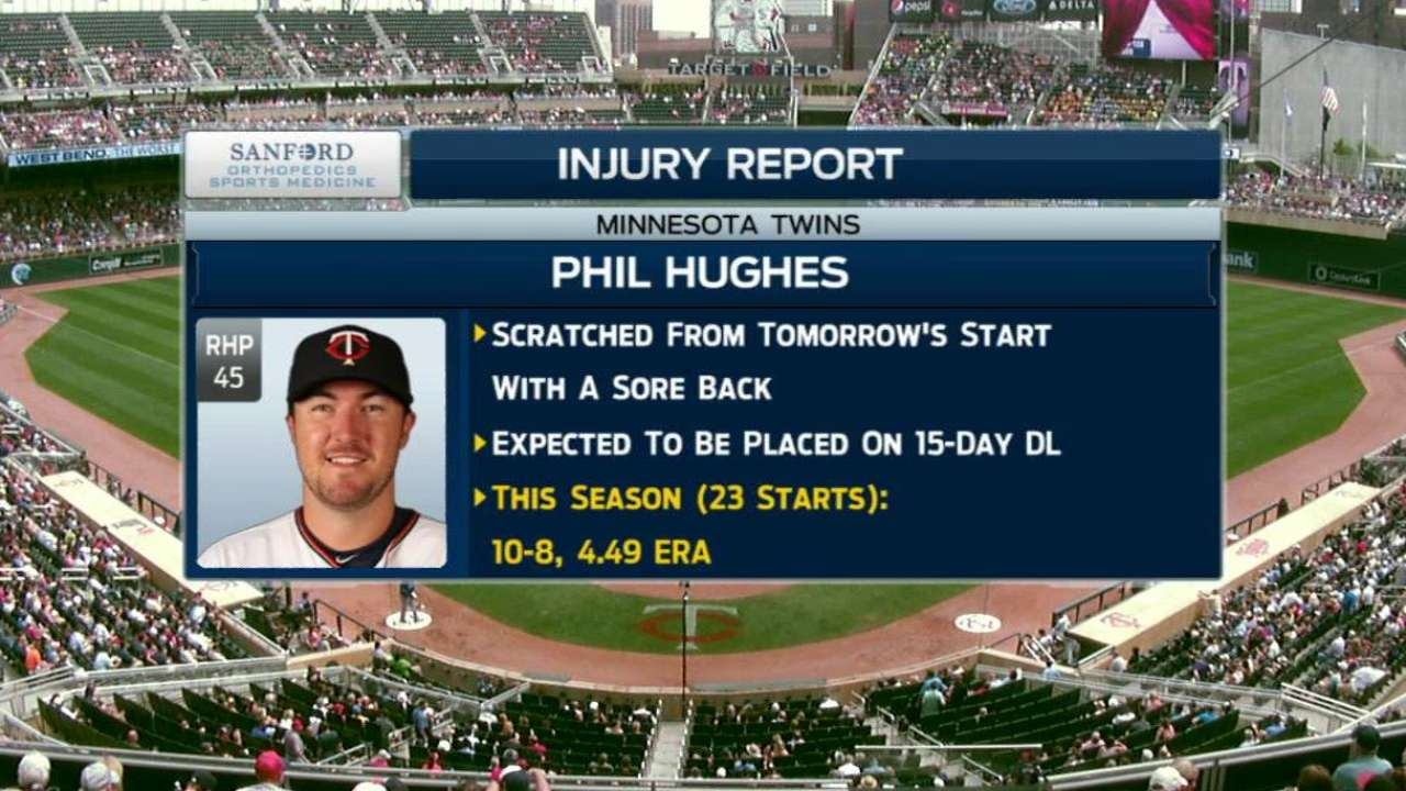 Twins place Hughes on DL with back injury