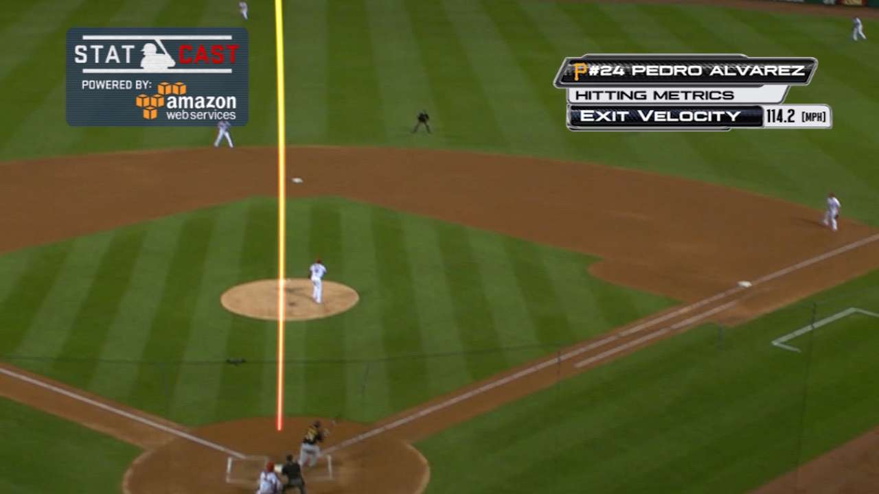 Statcast: Alvarez's big homer