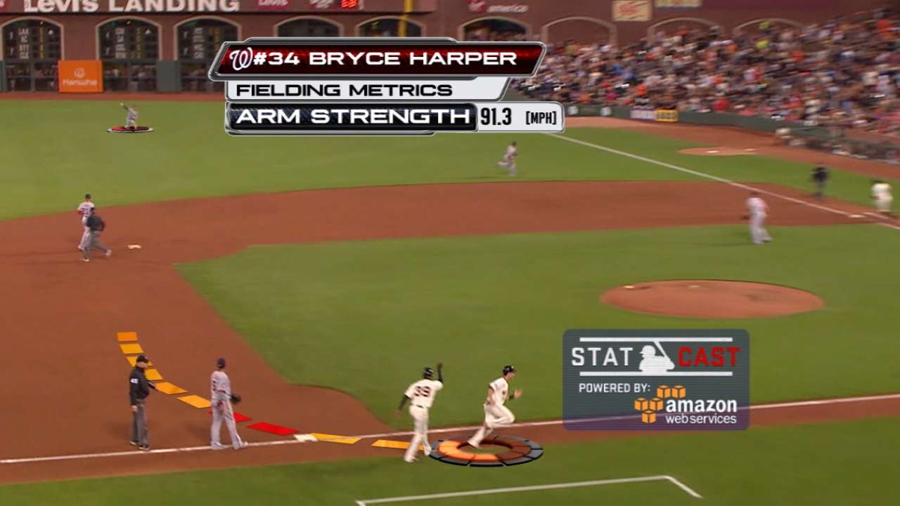 Harper nabs Posey at plate with cannon throw
