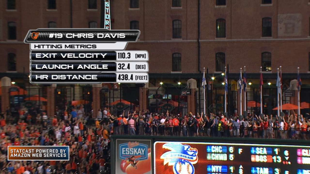 Statcast: Davis' deep homer
