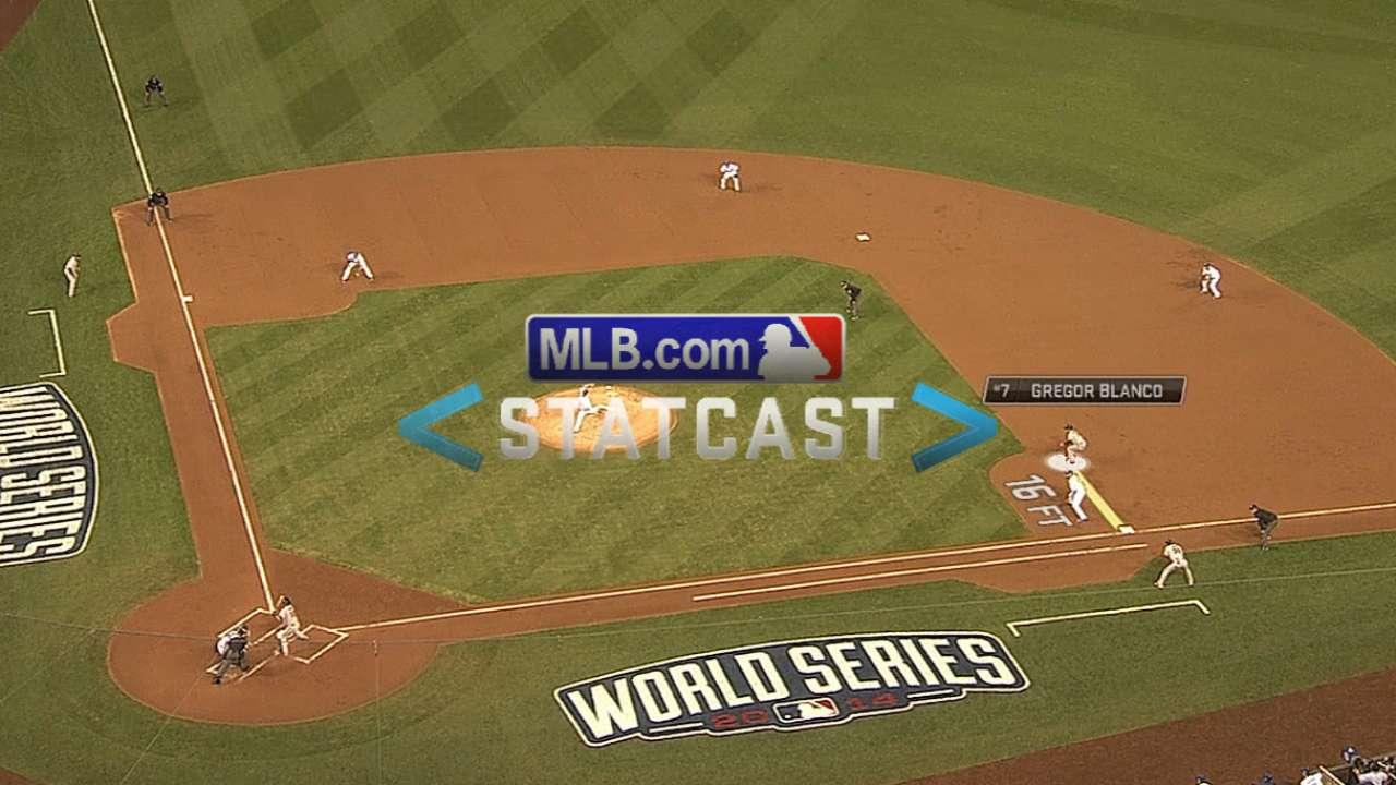 Statcast: Blanco tags up