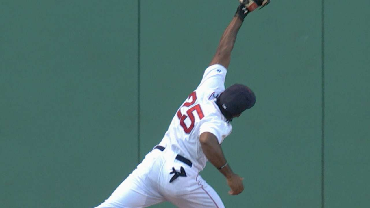 Lovullo: Sox outfielders need to communicate
