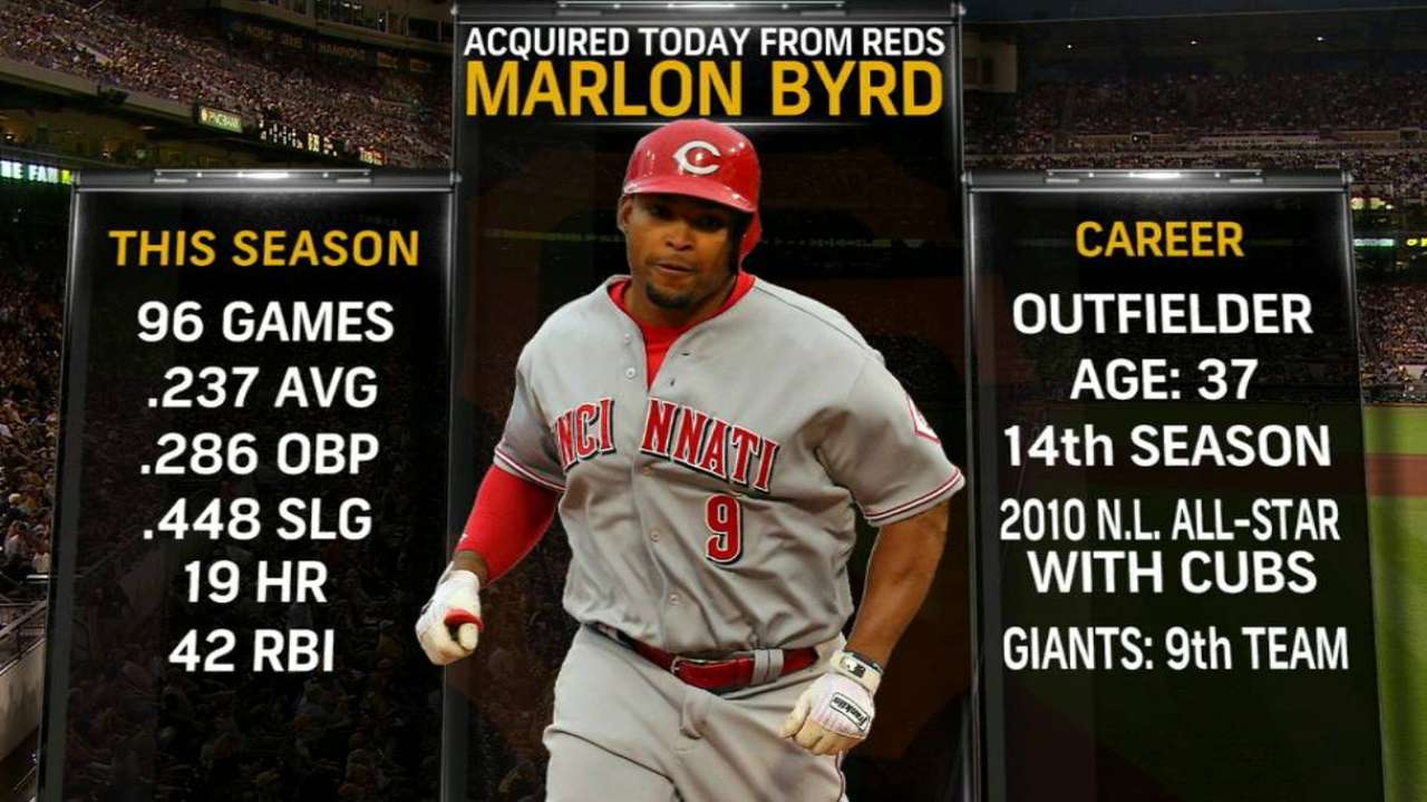 Giants acquire Byrd