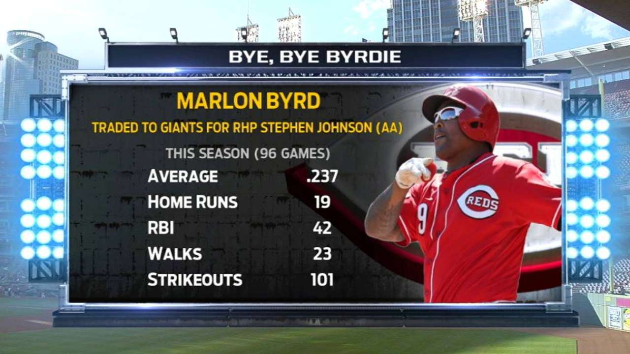 Broadcast on Reds' trade of Byrd