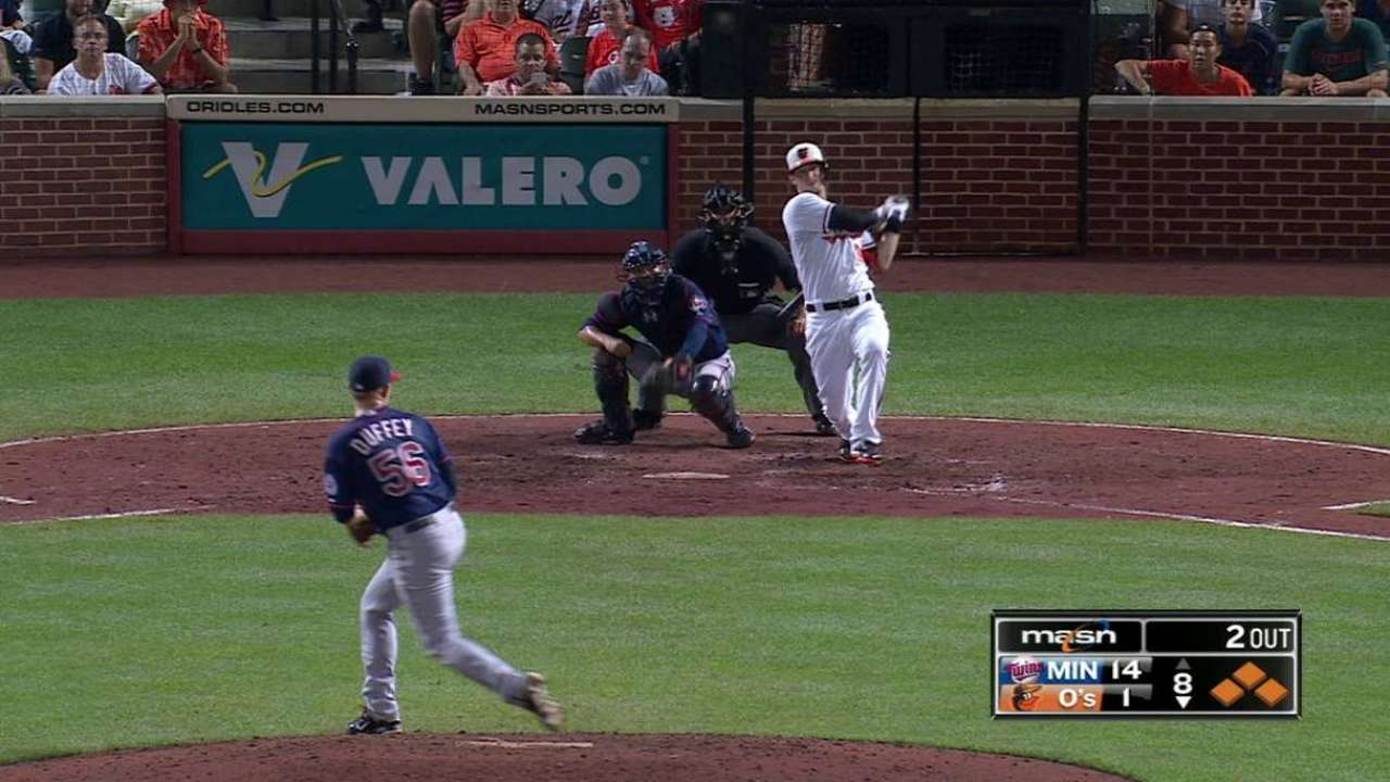 O's tip cap to Duffey's command of curve