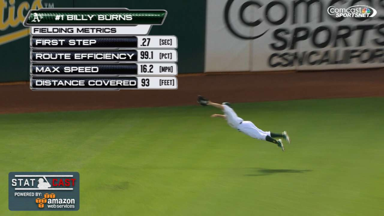 A's outfielders tops in turning likely hits into outs