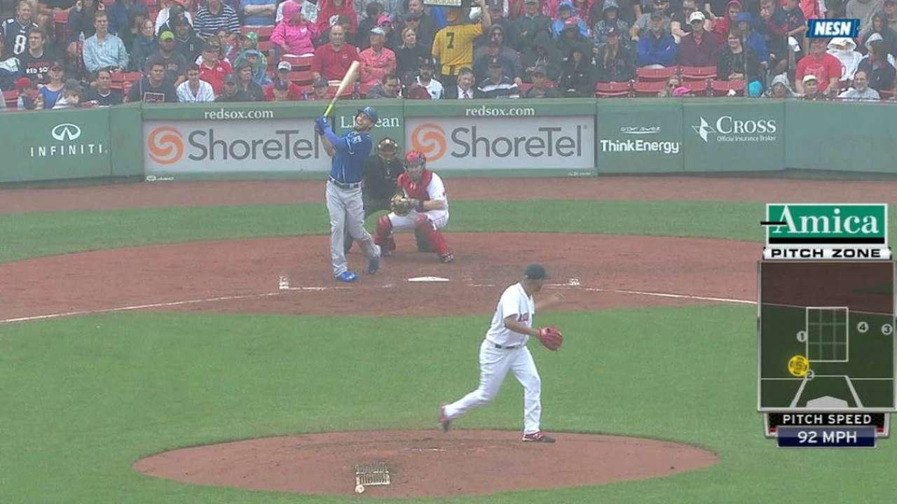 Sox managing Rodriguez's workload