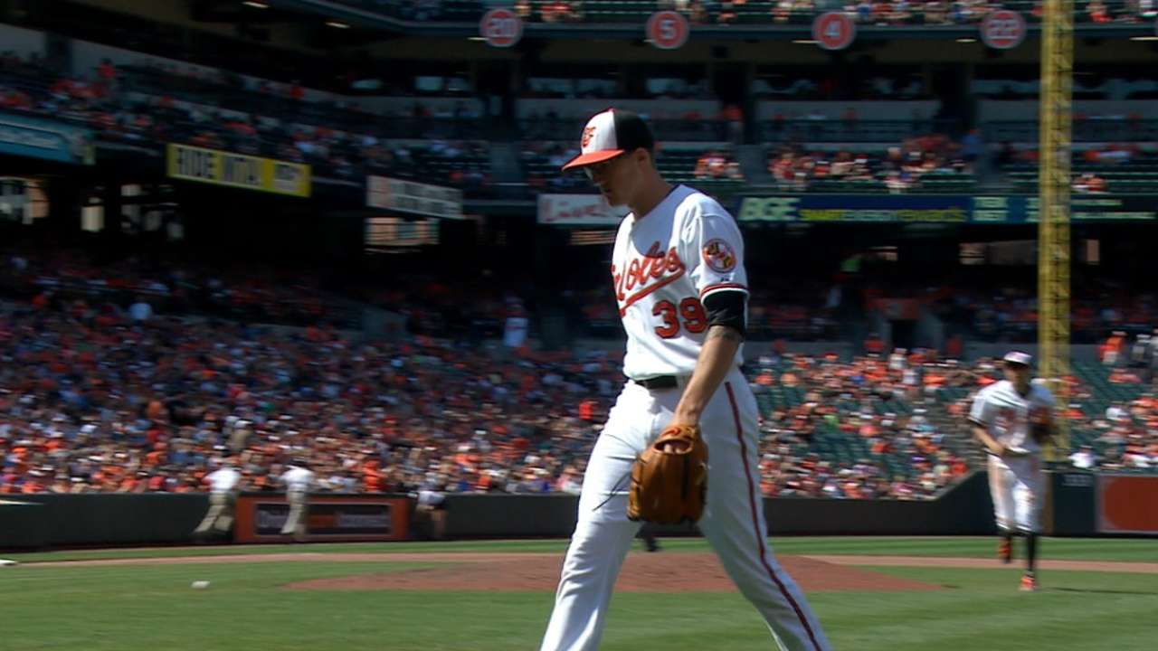 Gausman's eight strikeouts