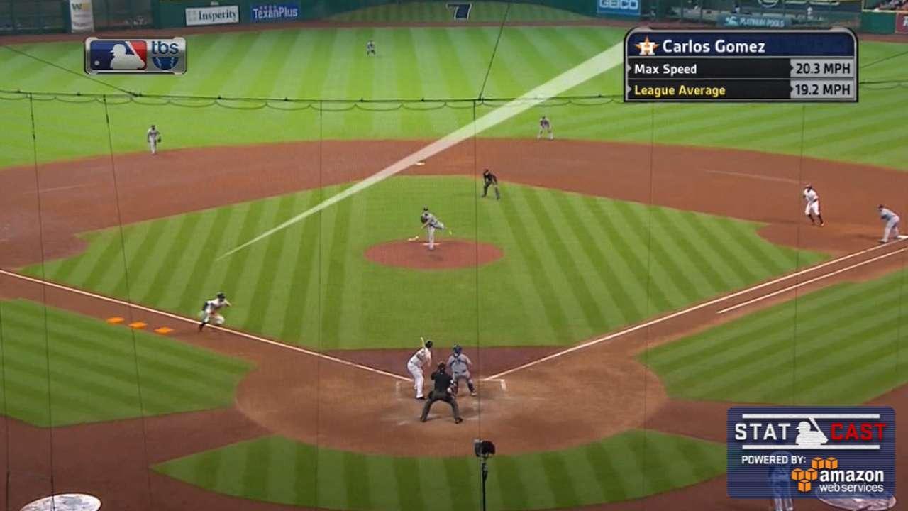 Statcast: Dodgers nab Gomez