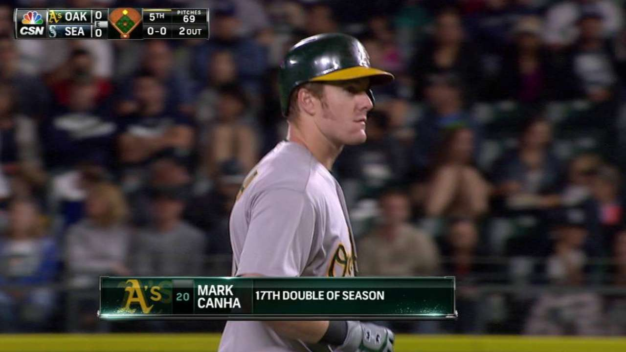 Canha's two-run double