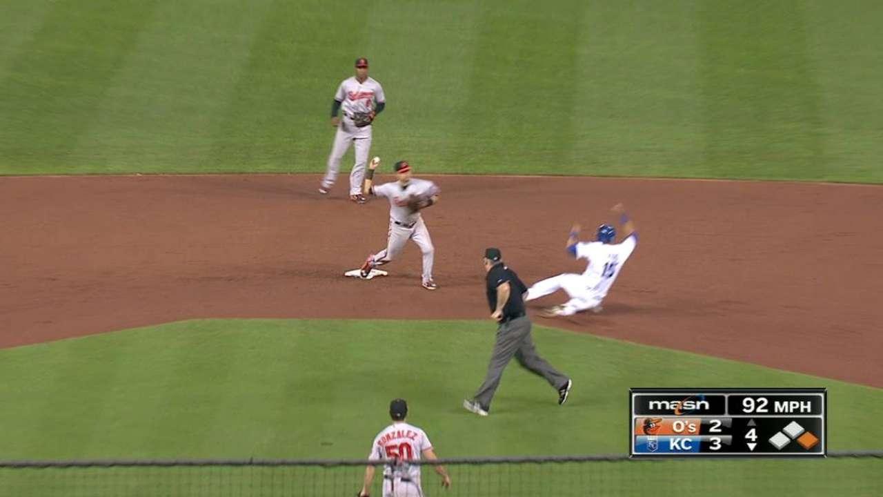 Gonzalez's lack of command yields key homer