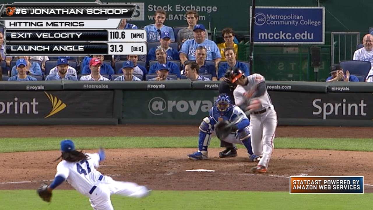 Schoop clutch again with mammoth home run