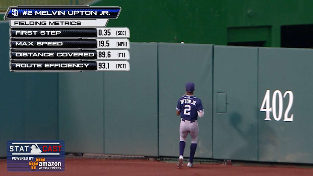 Statcast: Upton Jr.'s great grab