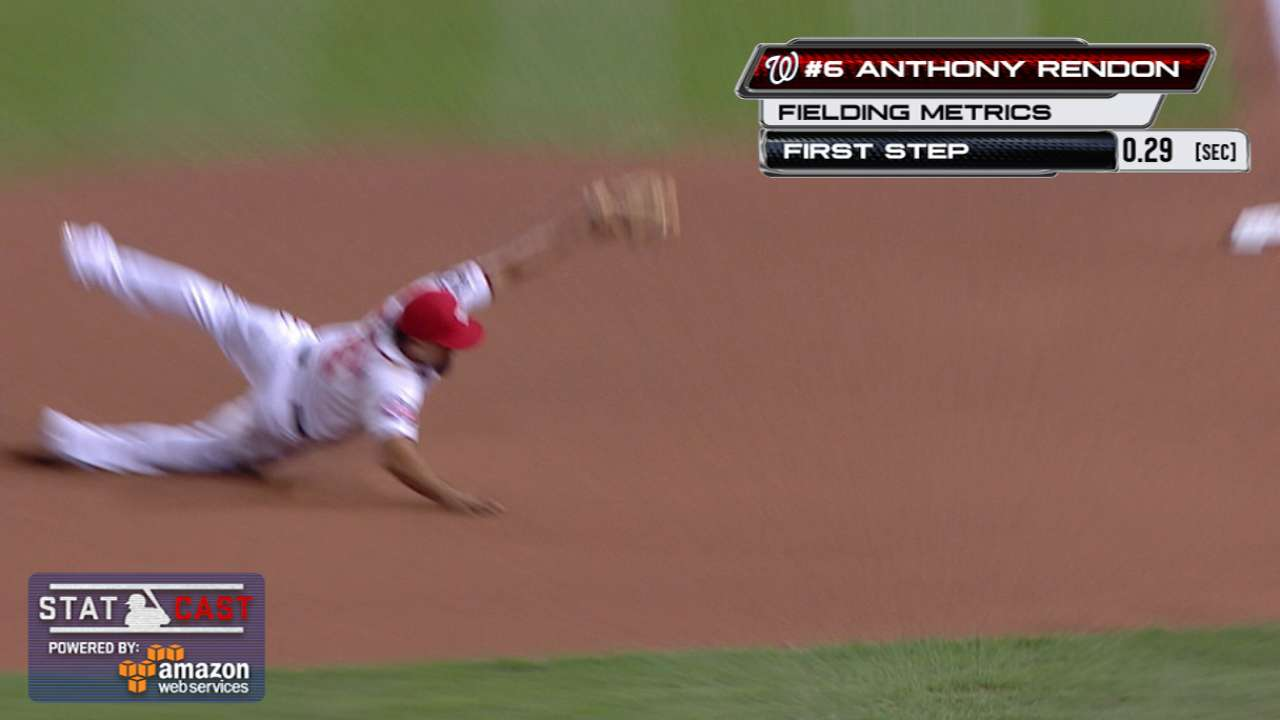 Statcast: Rendon snags screamer
