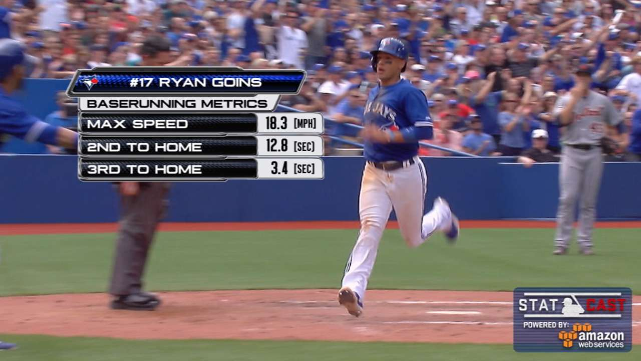Statcast: Goins' gallop on sac fly gaffe