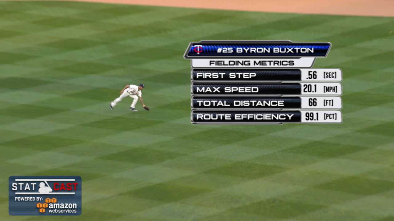Statcast: Buxton tracks one down