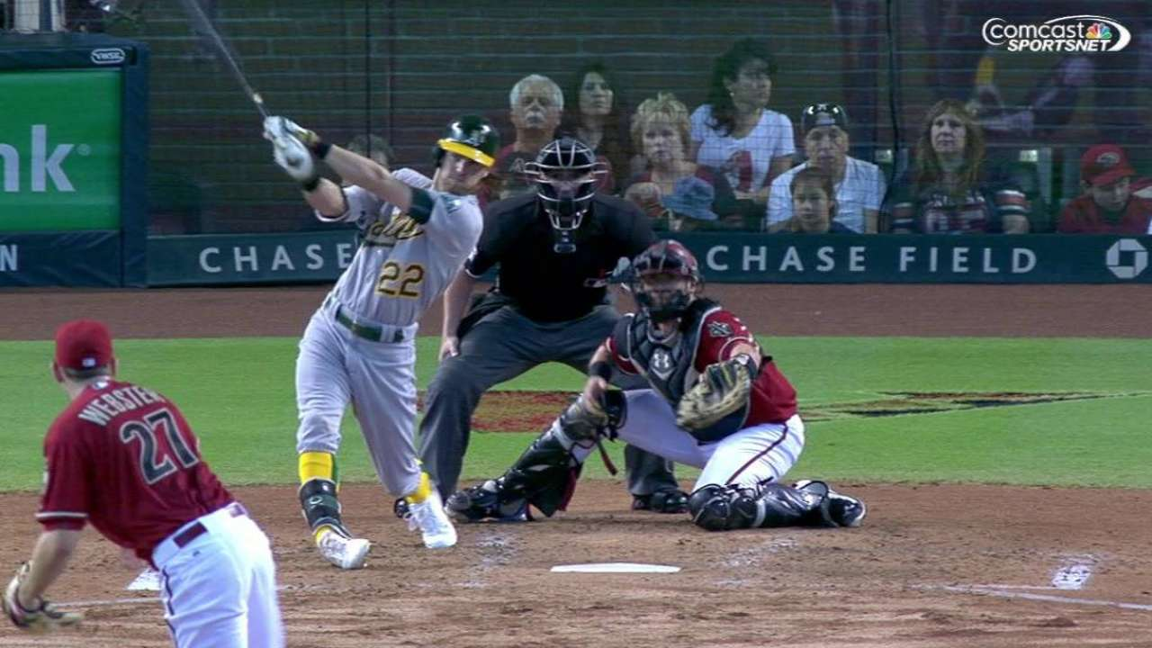 Low whiffs, high OBP equal success for Reddick