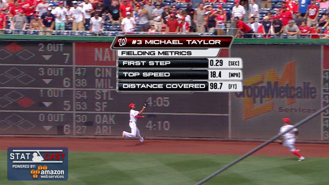 Statcast: Taylor's running catch