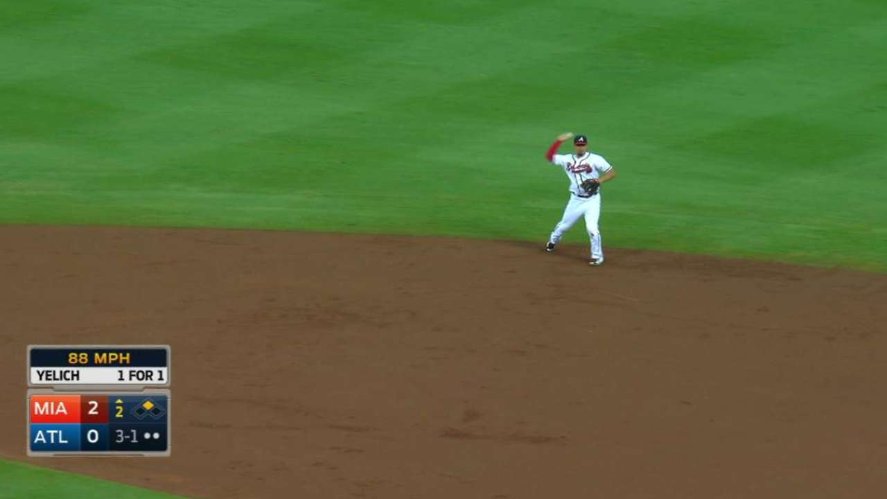 Braves' offense held in check by Marlins