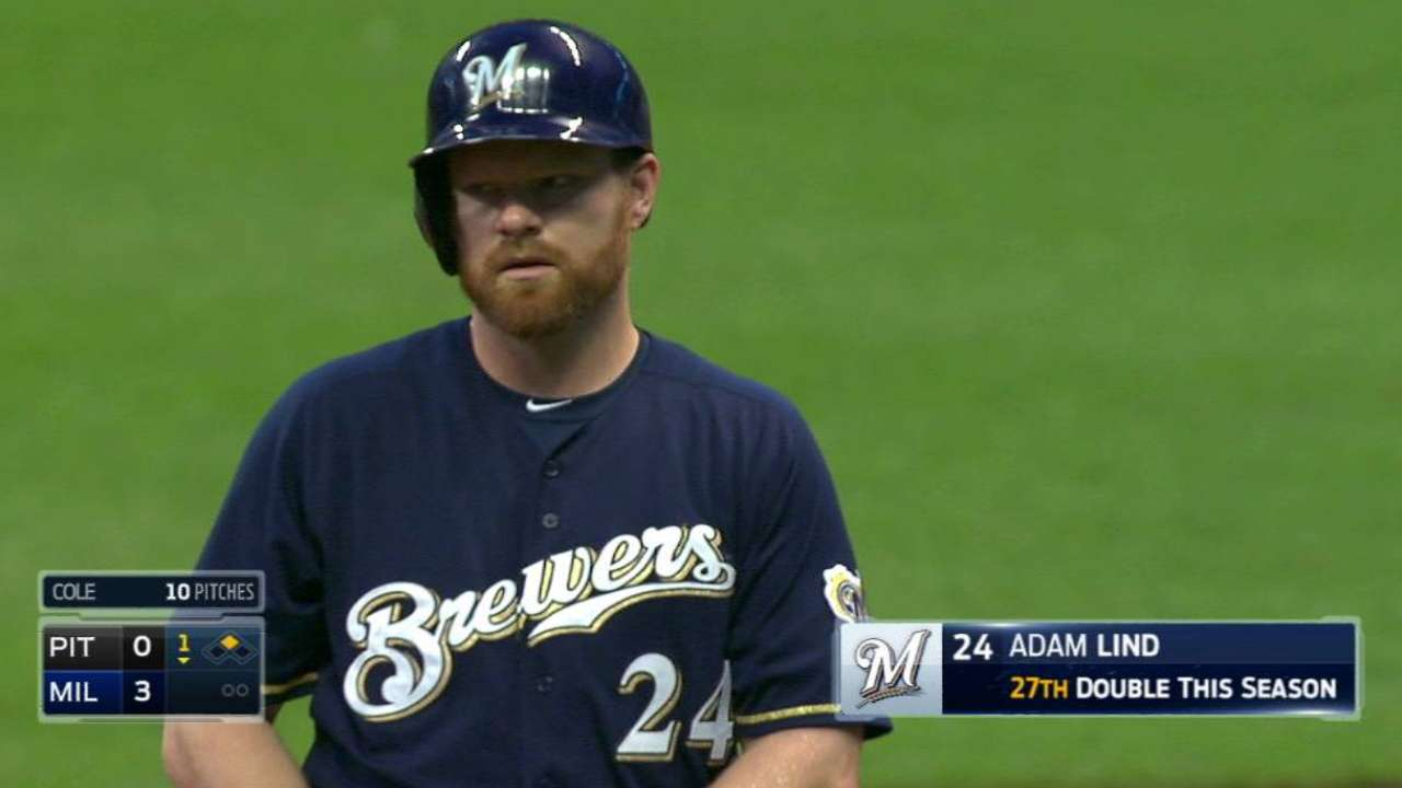 Brewers get to Cole early, top Pirates