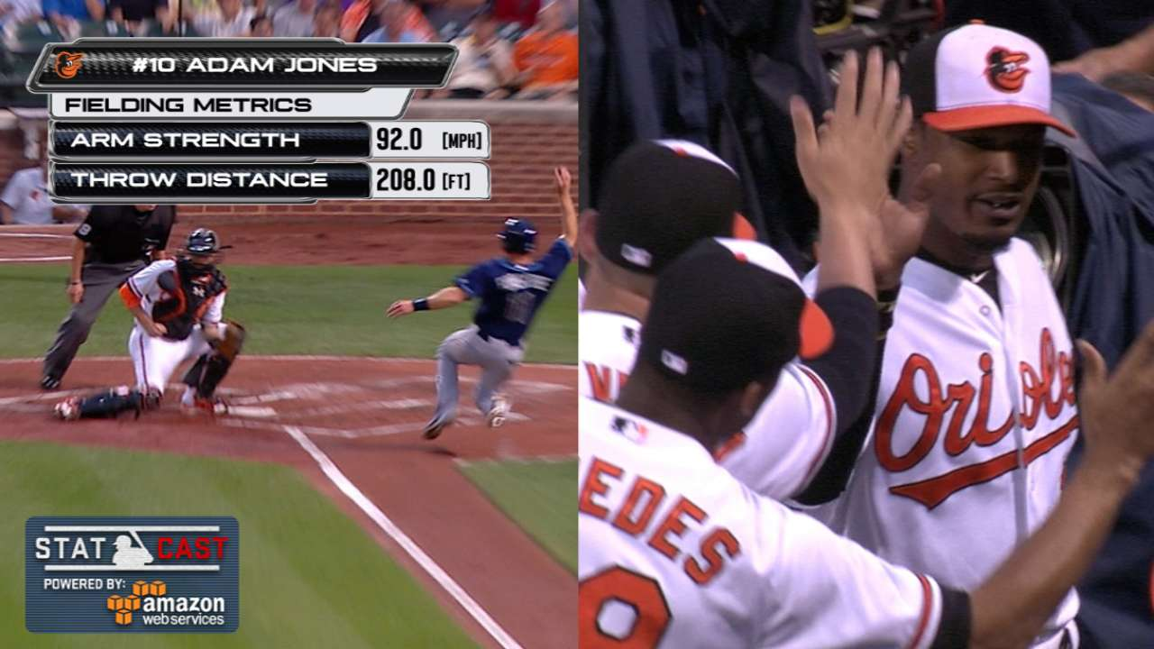 Statcast: Jones unleashes cannon