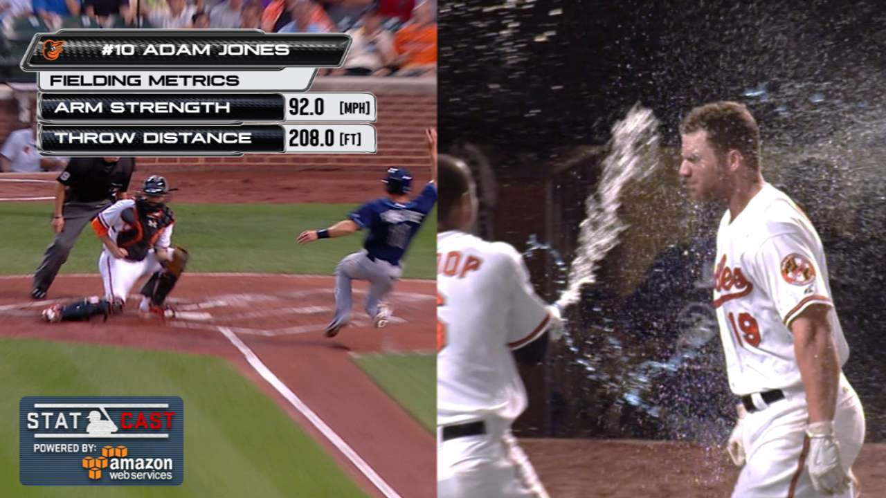 Statcast: O's stand out in all facets