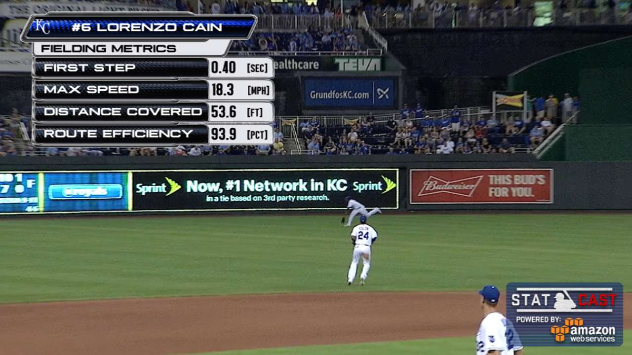 Statcast: Cain's great catch