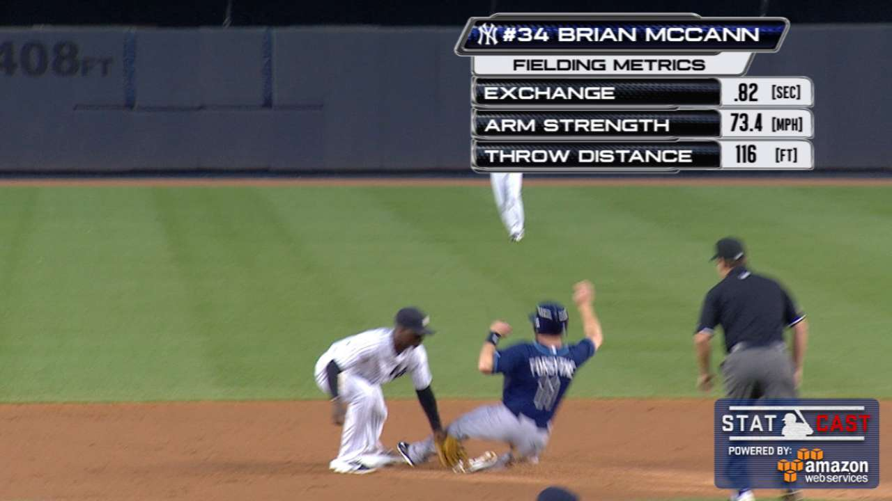 Statcast: McCann is McCannon