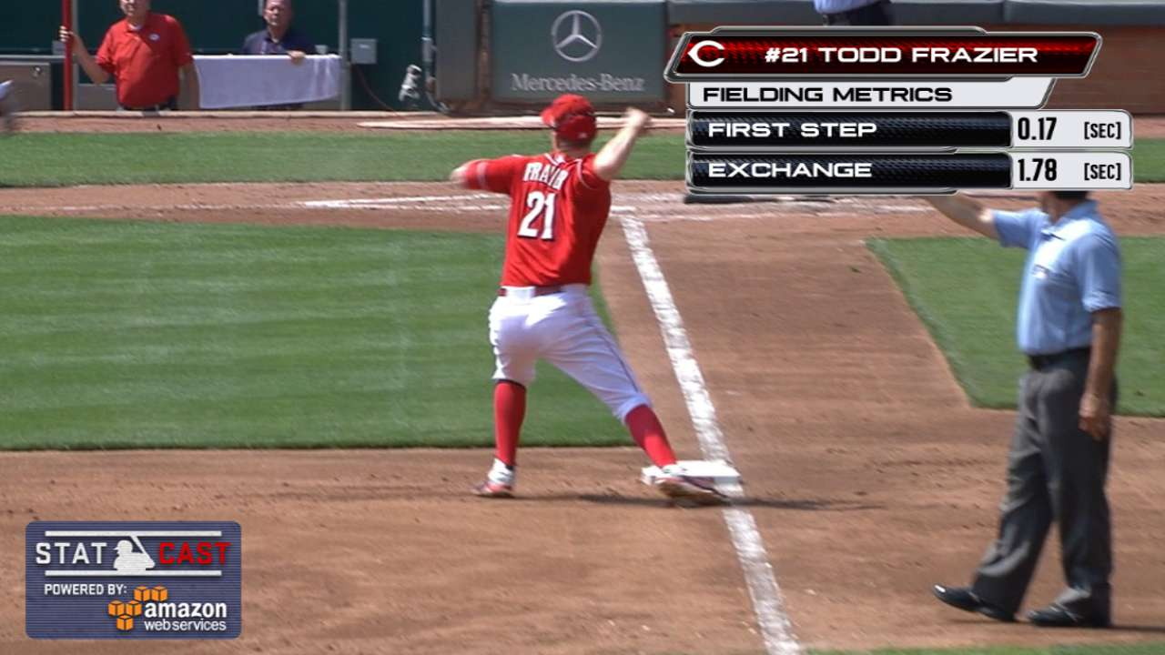 Statcast: Frazier's diving stop
