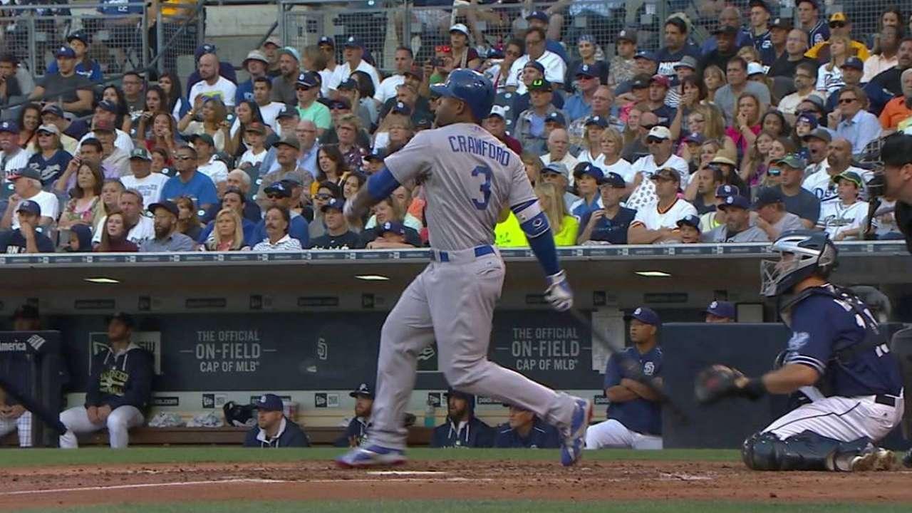 Wood domina y Dodgers igualan serie en San Diego