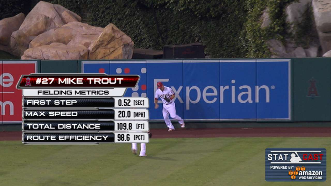 Trout tops list of stellar Statcast action