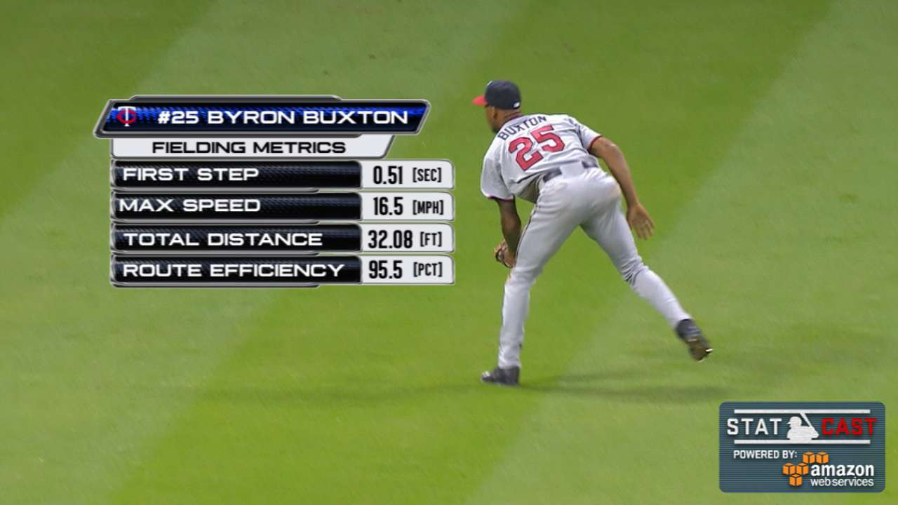 Buxton's grab caps big night by Twins' outfield