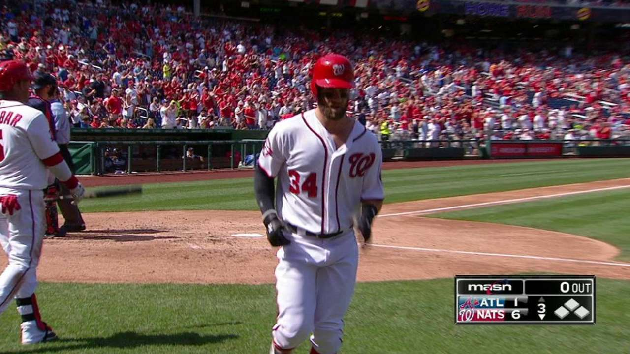 Stats of the Day: Harper's homer collection