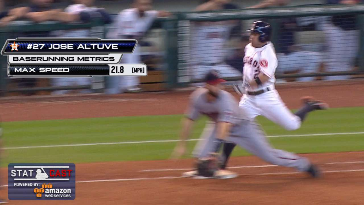 Statcast: Altuve's speed