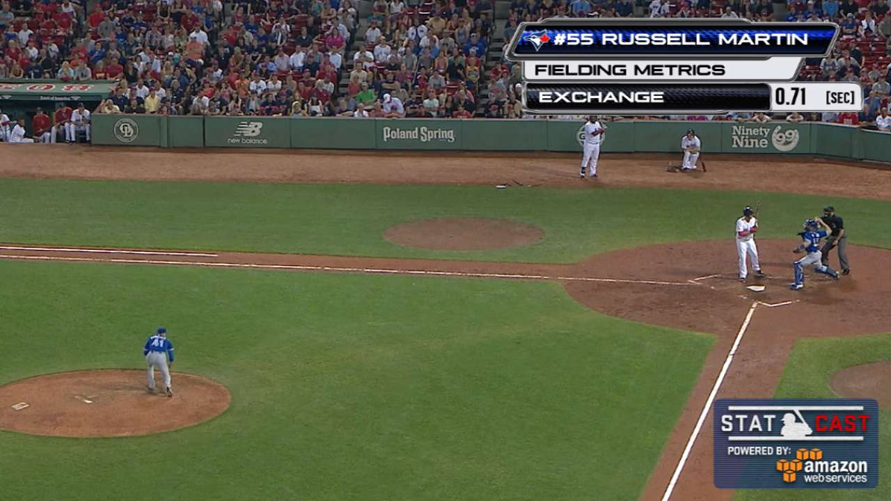 Statcast: Martin's throw spoils steal attempt