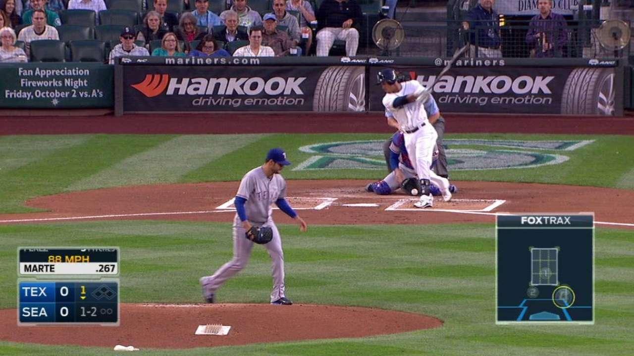 Rangers shuffle rotation for Astros series