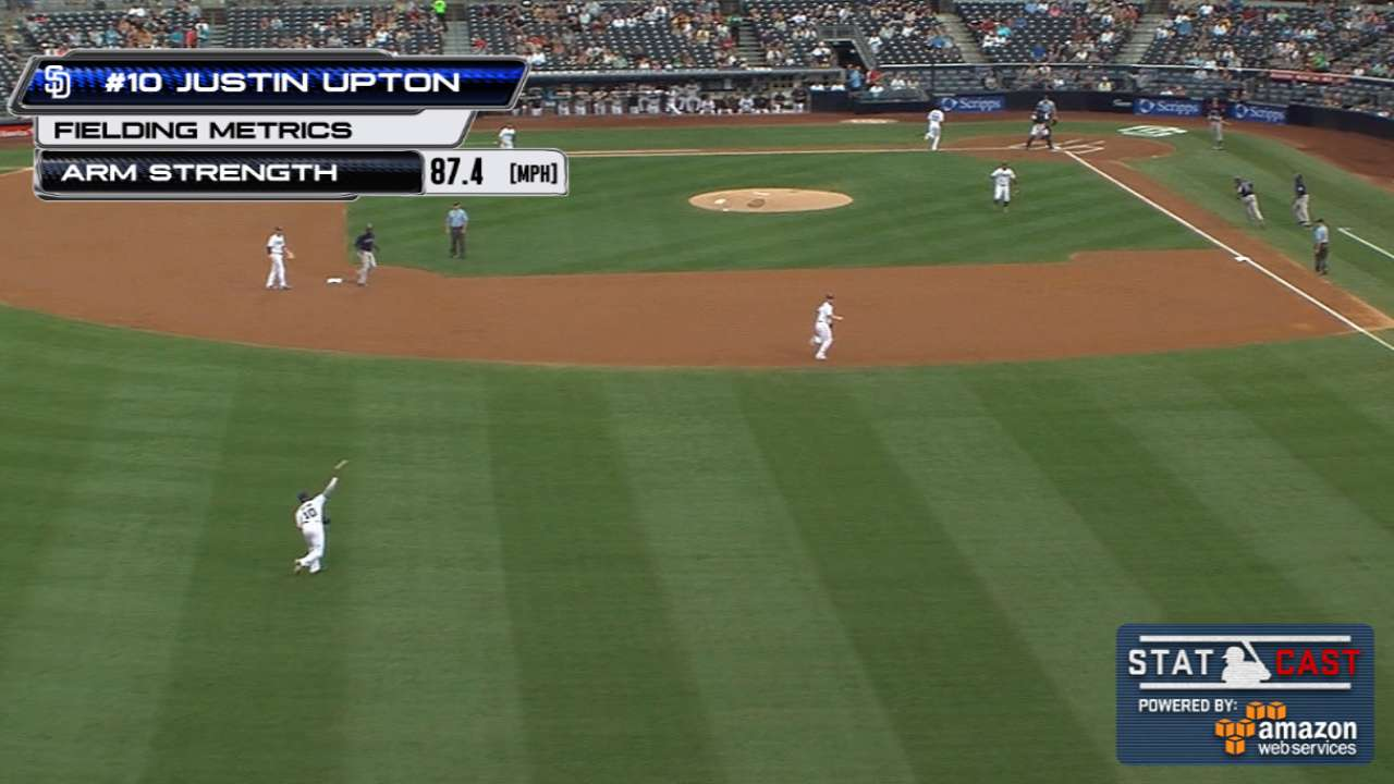 Statcast: Upton's laser throw